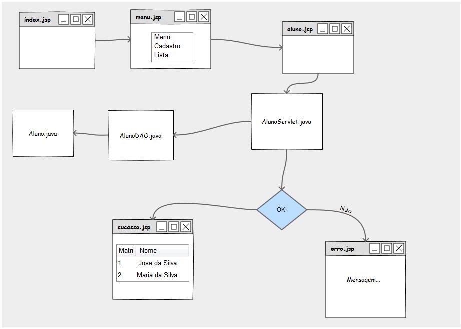 Exemplo_completo _JSP_JSTL_Servlet_JDBC_PostGreSQL_02